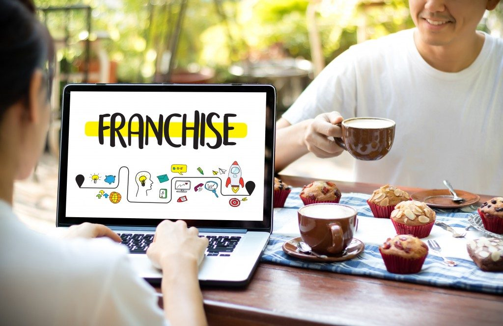 Things to consider when franchising